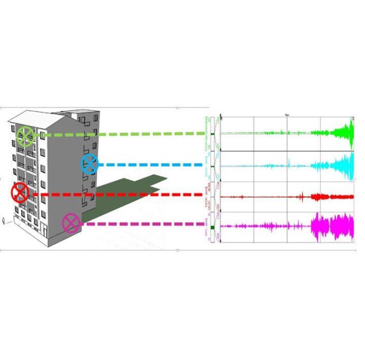 """Convegno """"Monitoraggio dinamico delle strutture esistenti: analisi modale sperimentale"""""""