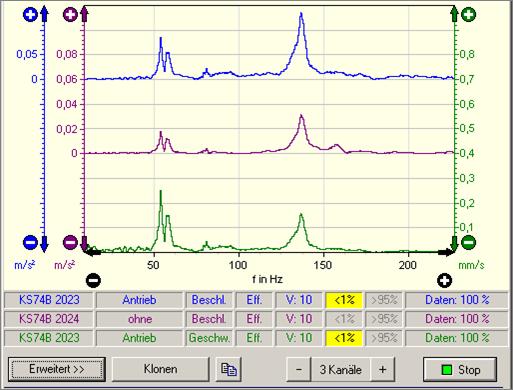 Figura 1. Esempio di segnale di vibrazione in frequenza